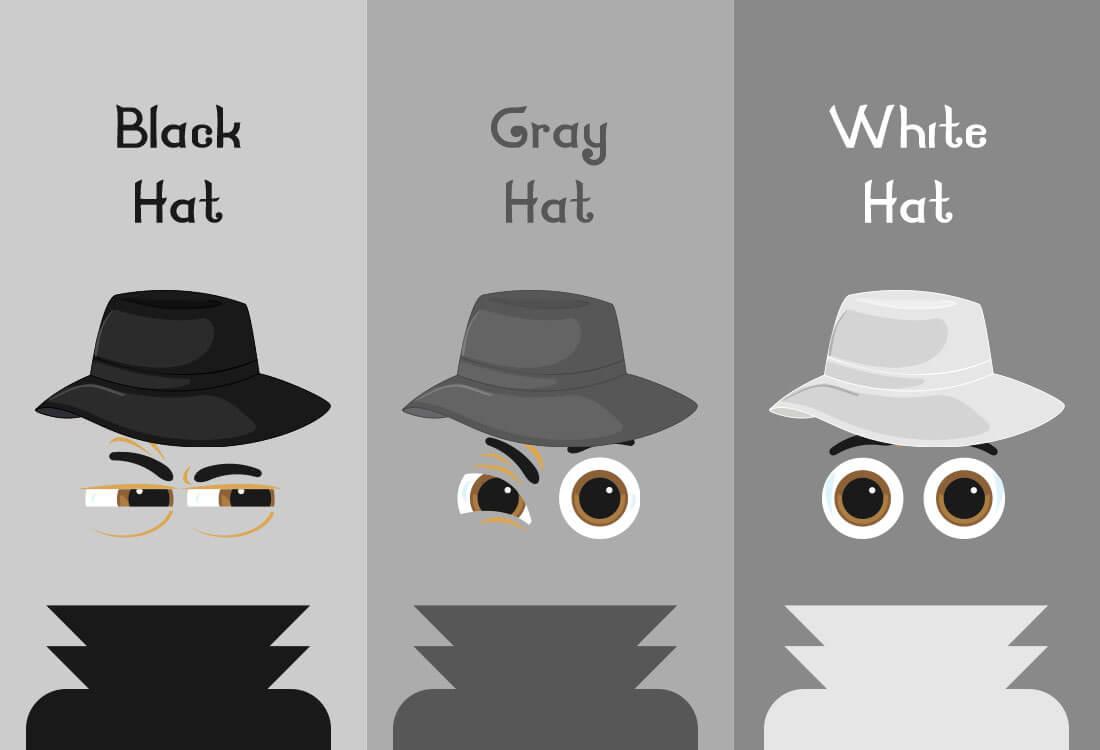 سئو کلاه سفید، سئو کلاه سیاه، سئو کلاه خاکستری