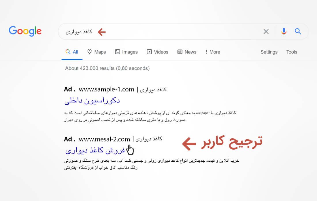 توجه به نیاز کاربر در نوشتن متن تبلیغاتی گوگل ادز
