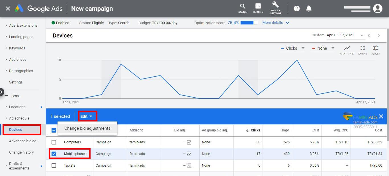 بهینه سازی تبلیغات گوگل و تنظیمات مربوط به هزینه